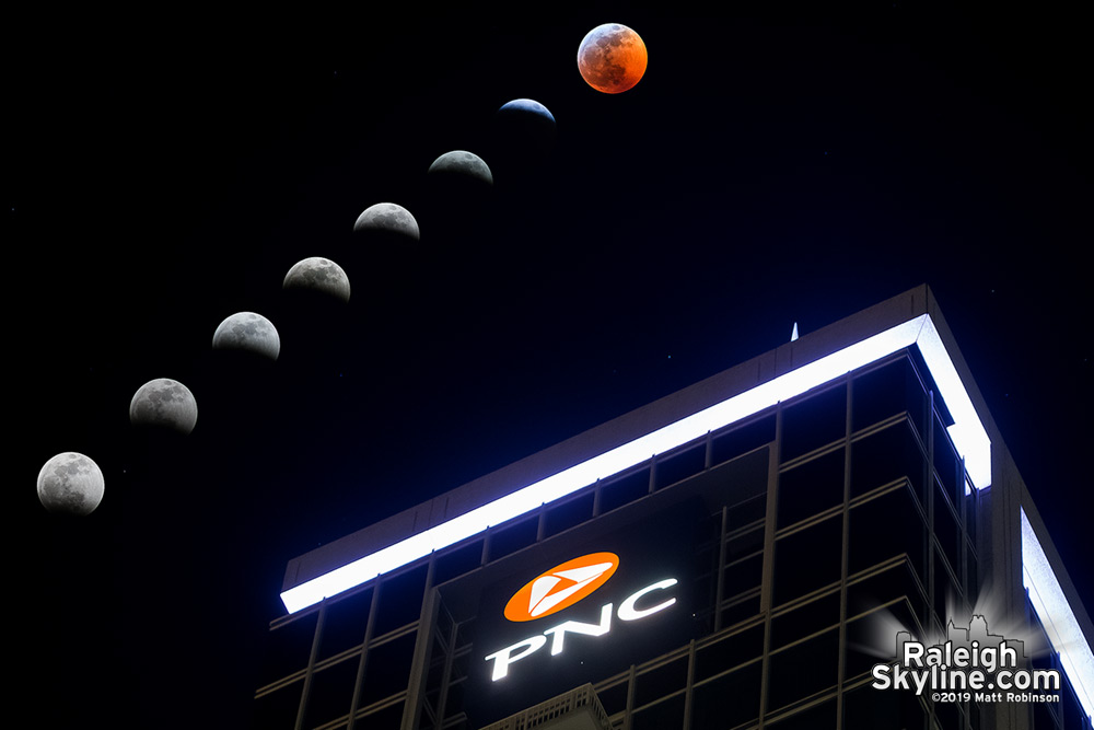Super Blood Wolf Moon Lunar Eclipse Sequence from Downtown Raleigh